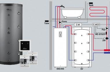 Akumulacyjny system grzewczy z fotowoltaiką